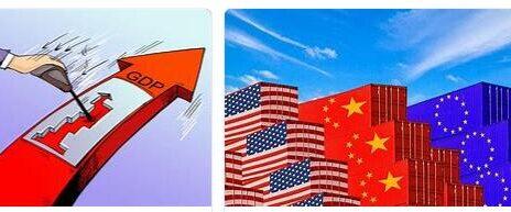 China Economic Development 1